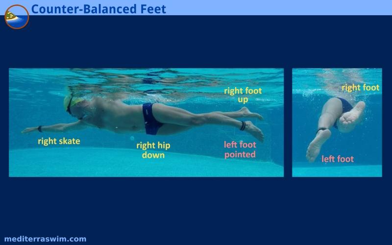 IMAGE counterbalance feet 800x500