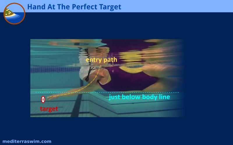 IMAGE hand at target 800x500