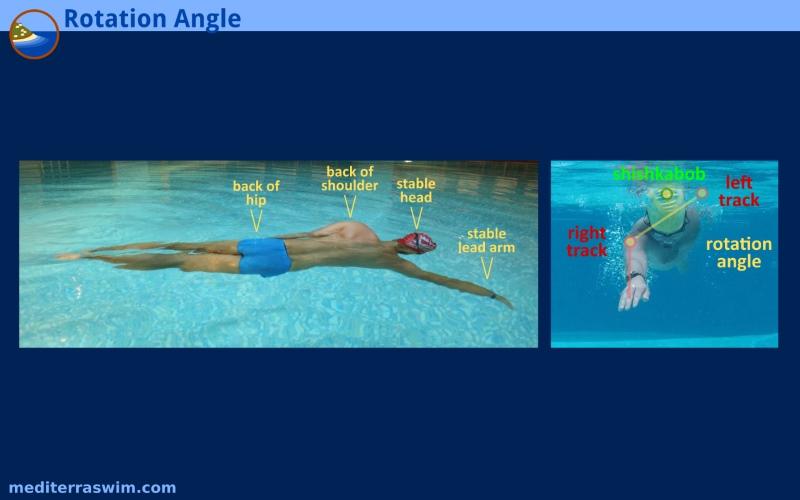 IMAGE rotation angle 800x500